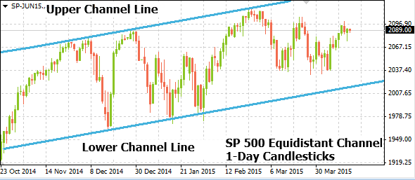 sp-jun1504152015annotated