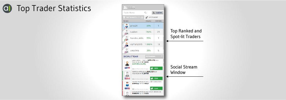Social Trading Frame