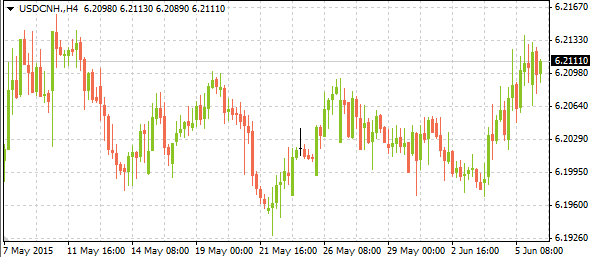 usdcnh06082015