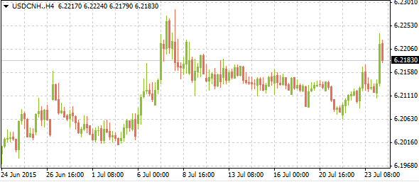 usdcnh07242015