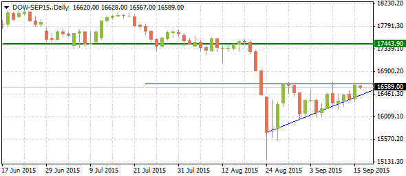 1_dow-sep15-daily_1609