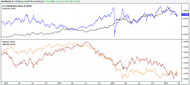 Currency_Correlation