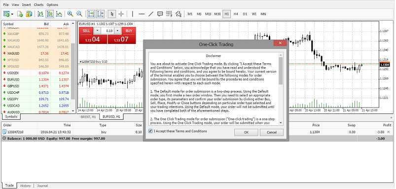 MT4 Trading Platform - Placing Orders and Modifying Settings