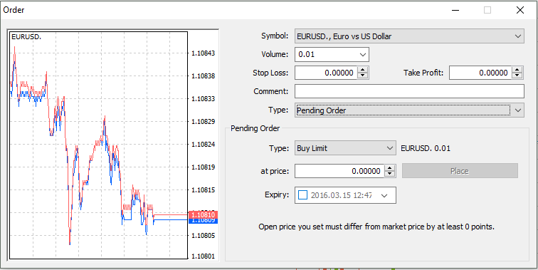 MT4 Trading Platform - Placing Orders and Modifying Settings - Placing Limit or Pending Orders