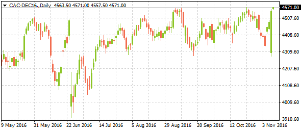 4-cac-dec16daily11102016