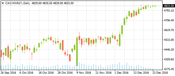 4-cac-mar17daily12272016