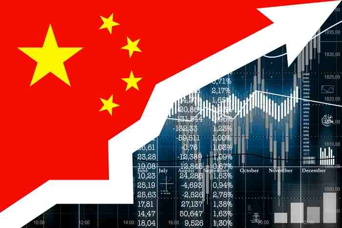 chinese-import-export-on-rise