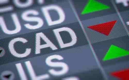 canadian-dollar-down