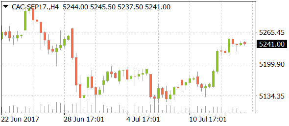 cac-sep17daily07142017