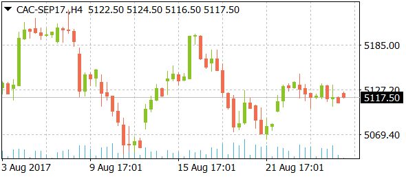 cac-sep17daily08252017