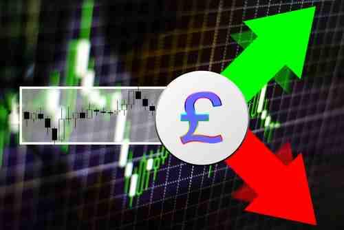 pound-volatility