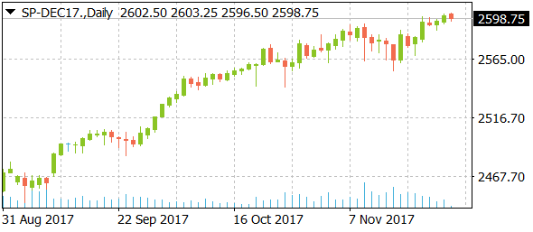 sp-dec17daily11272017