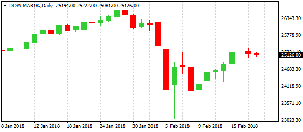 dow-mar18-d1-alvexo-ltd-6