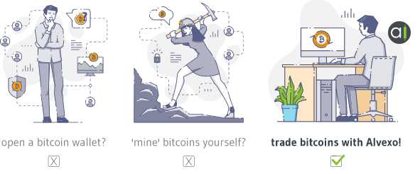 how to start trade cryptocurrency