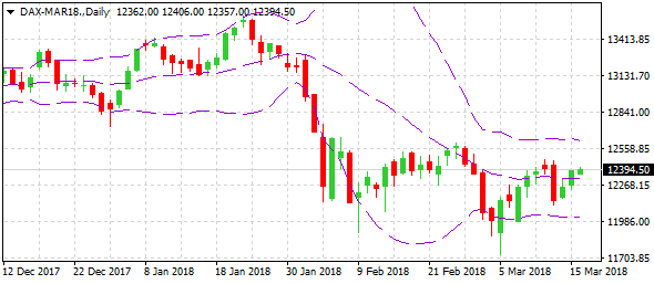 dax-mar18-d1-alvexo-ltd