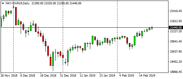 nky-mar19daily-3