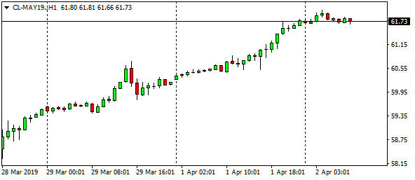 cl-may19-h1-3